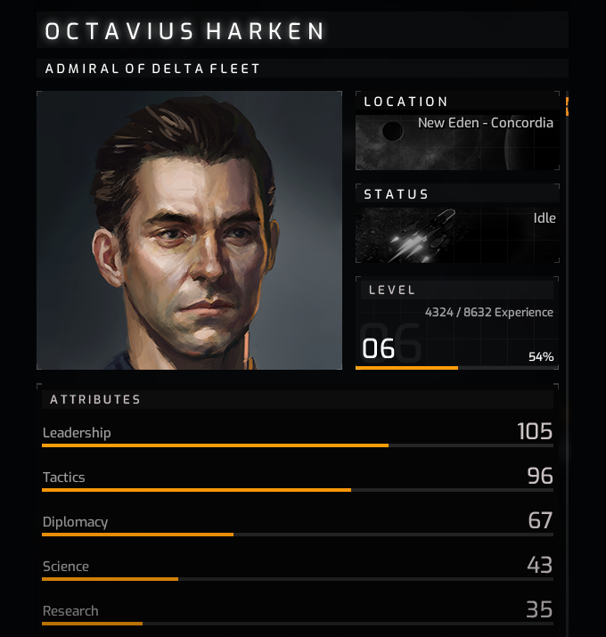 An agent's character sheet