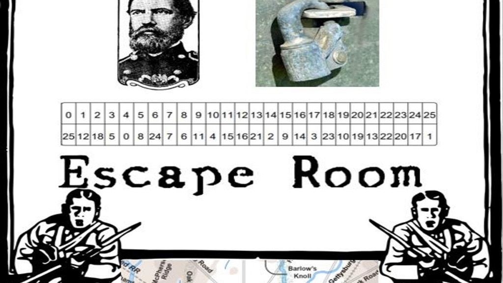 Educational Escape Rooms for Teachers or Anyone