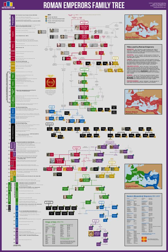 asian royal family trees poster by matt baker kickstarter