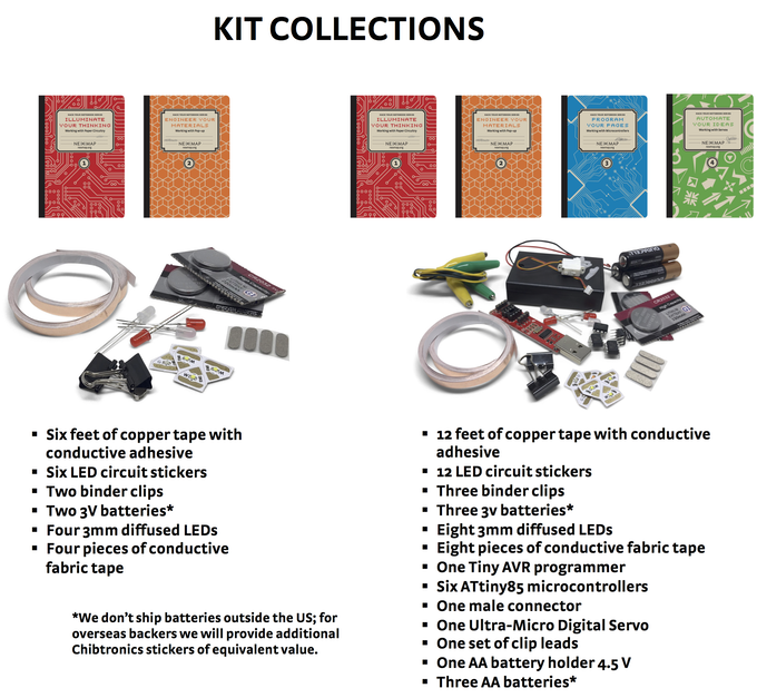 Image Notes: Materials shown for books 1 & 2 are shipped in the Individual Kit collections. Items for Books 1-4 in Classroom Collections - for 30 learners - include multiples of these items.