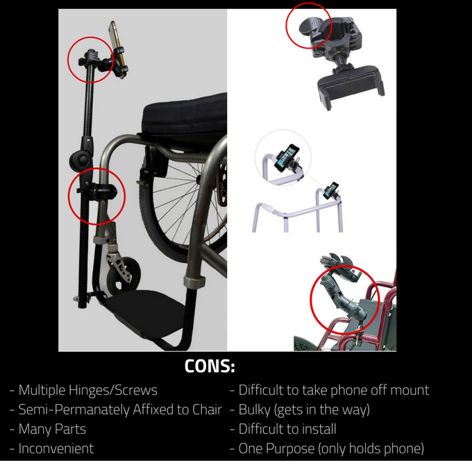 The Problem with Current Wheelchair Cell Phone Mounts