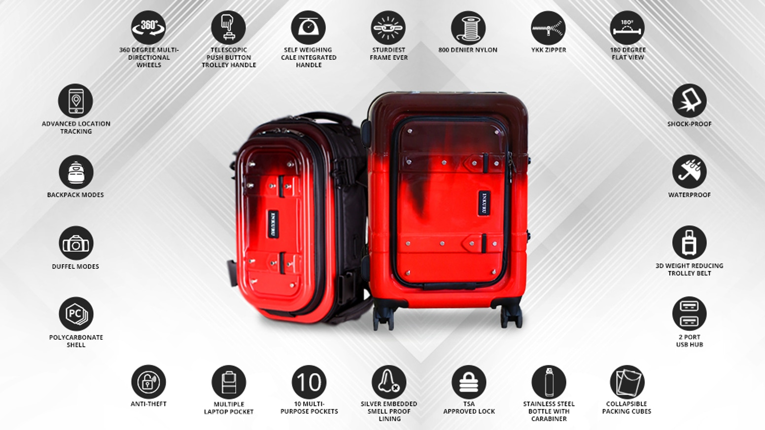 39d52ccad0dc INKURU   The Ultimate Everyday Travel Solution. by Inder Thakwani ...