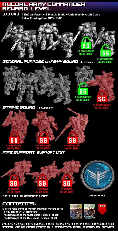 Final Week HGB NuCoal Army Commander Reward Level with SG06 Unlocked.