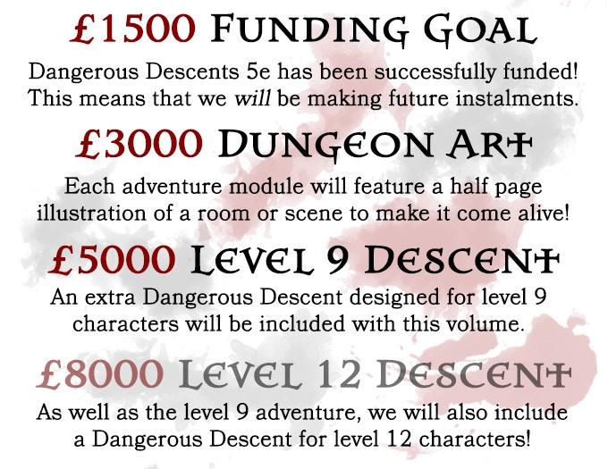 Dangerous Descents 5e by Dragon Turtle Games — Kickstarter