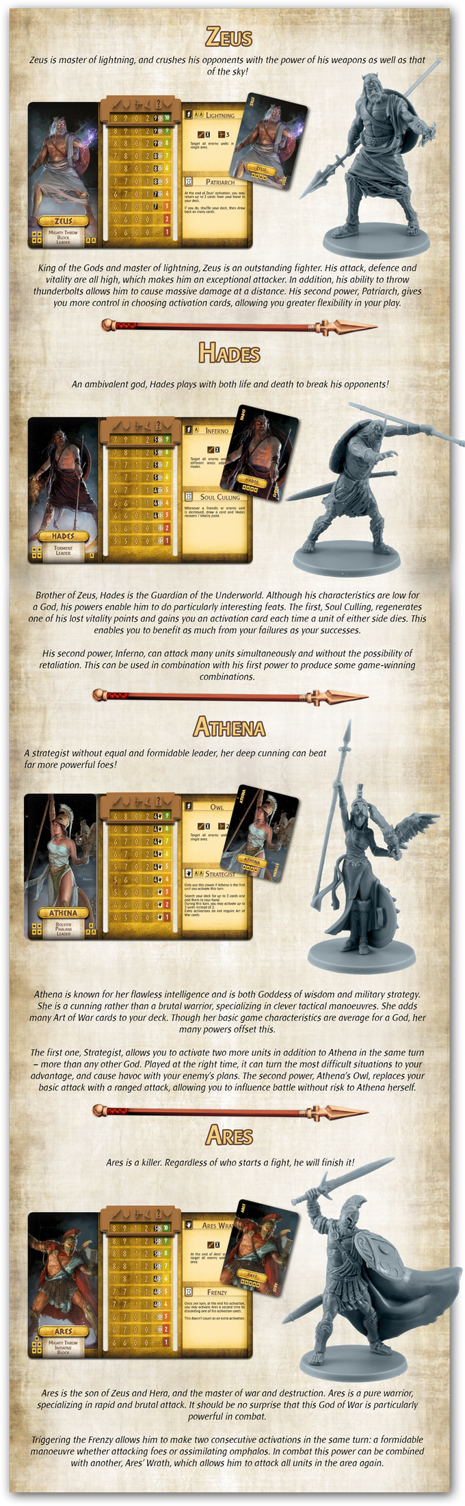 Mythic Battles: Pantheon 1 5 by Monolith Board Games LLC