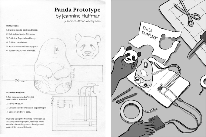 Draft sketch for Panda Prototype template; finished artwork for Automate Your Ideas
