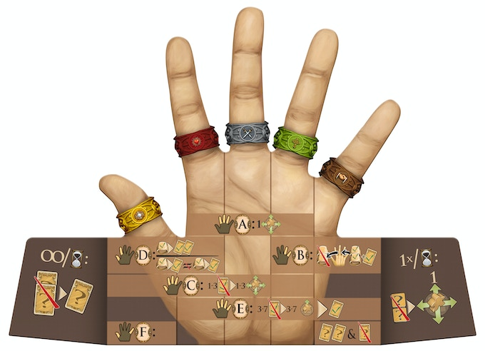The placement of your rings enhance your Courtiers' Audience Chamber actions and also project your intents to the other Lords!