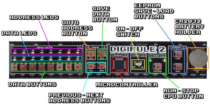 Digirule2 Features