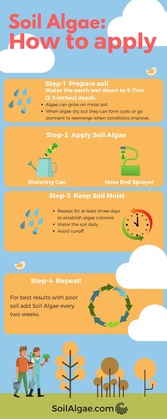 How to apply Soil Algae