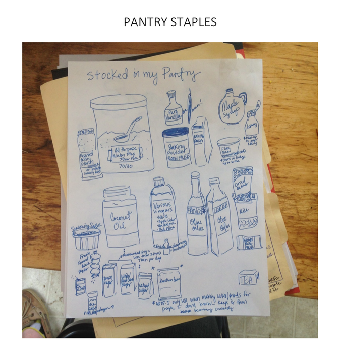 """Example from the book: """"what I keep in my pantry."""""""
