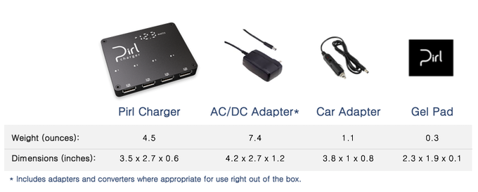 Pirl Charger - The most powerful 4 port charger  by Pirl