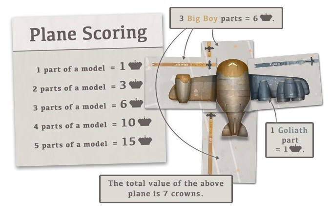 Planecrafters - A Fantasy Plane-Building Card Game by