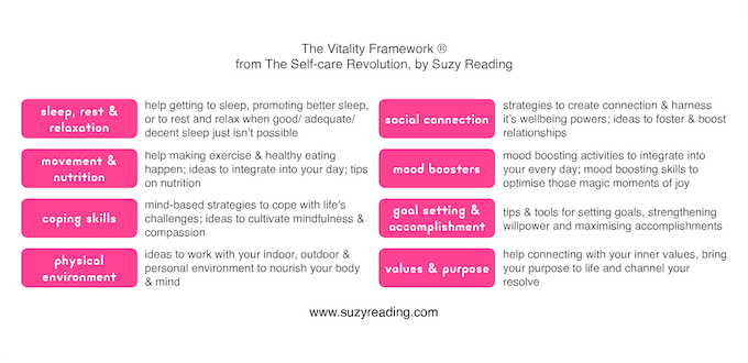 Nourish: the 1st wellbeing app created by mothers 4 mothers