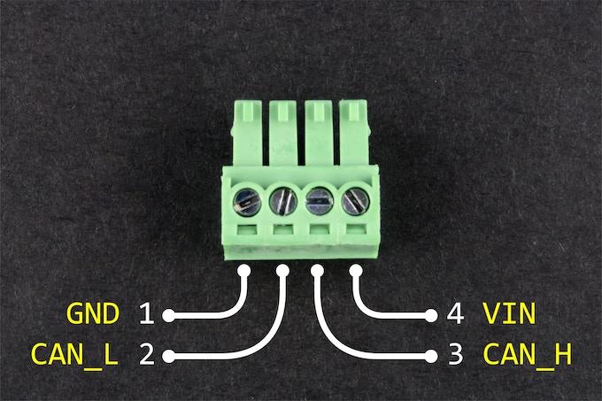 NoCAN wires