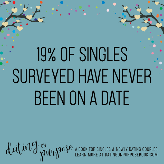 Dating on Purpose: A Book for Singles & Newly Dating Couples