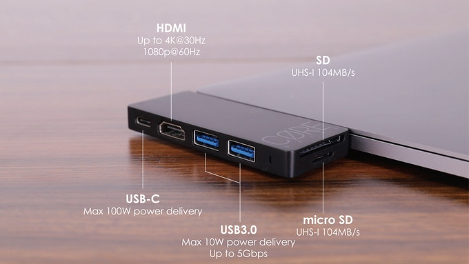 The Core Drive provides all the necessary ports you need in daily life.