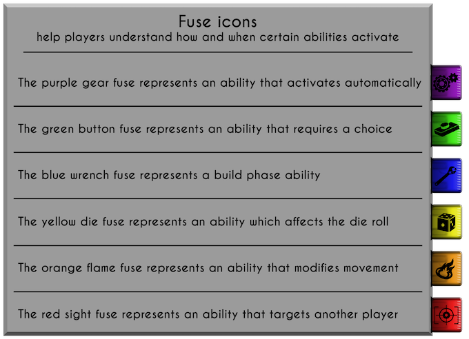 Fuse icons