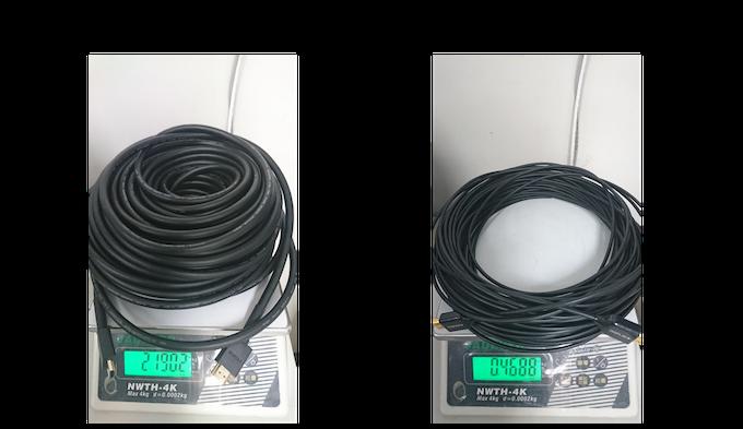 Copper HDMI vs Optical Fiber HDMI