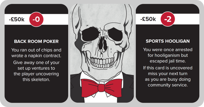Skeletons - Guard the Skeletons in your closet closely, it could cost you money and Power if they are uncovered...