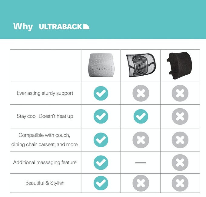 Ultraback