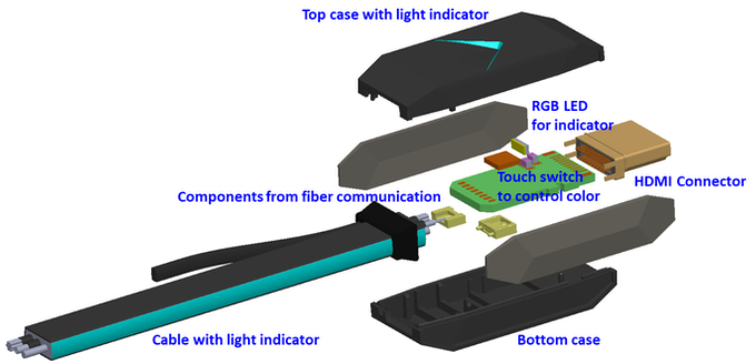 4K UHD Optical HDMI with LED light up