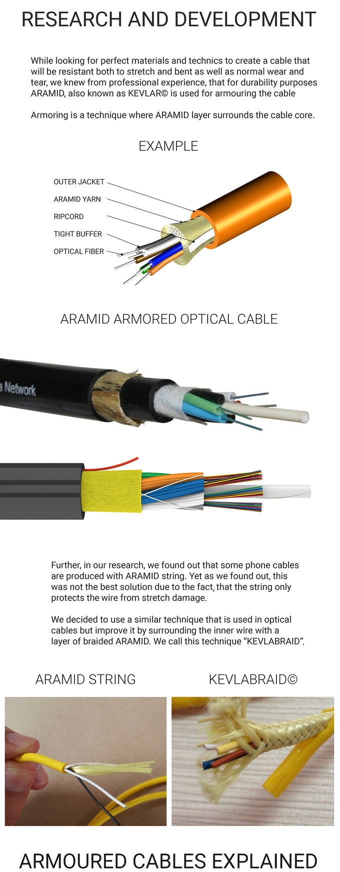 Jet Cable Worlds First Kevlabraid Armoured Phone By And Wire Types Explained Discount Low Voltage