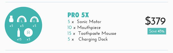 Pro 5X kit