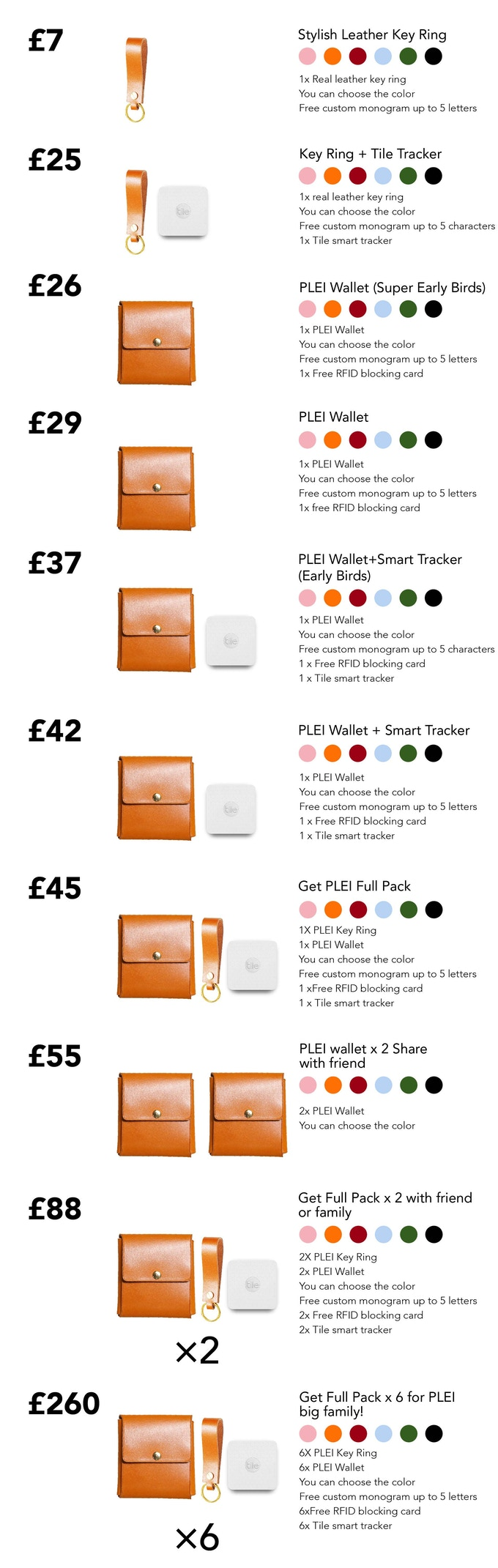 Sort Coins, Cash and Card in A Snap! PLEI Smart Quickstarter