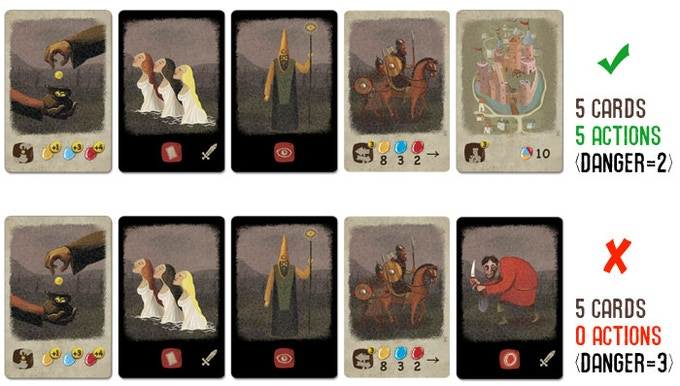 Above, a successful move, the player stands up before accumulating 3 dangers. Below, the player does not get any action because he has overcome the danger.