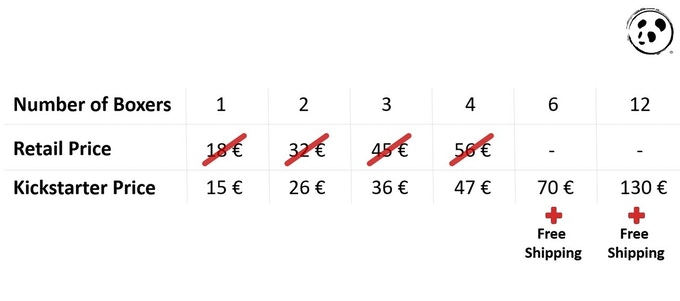 Kickstarter Prices