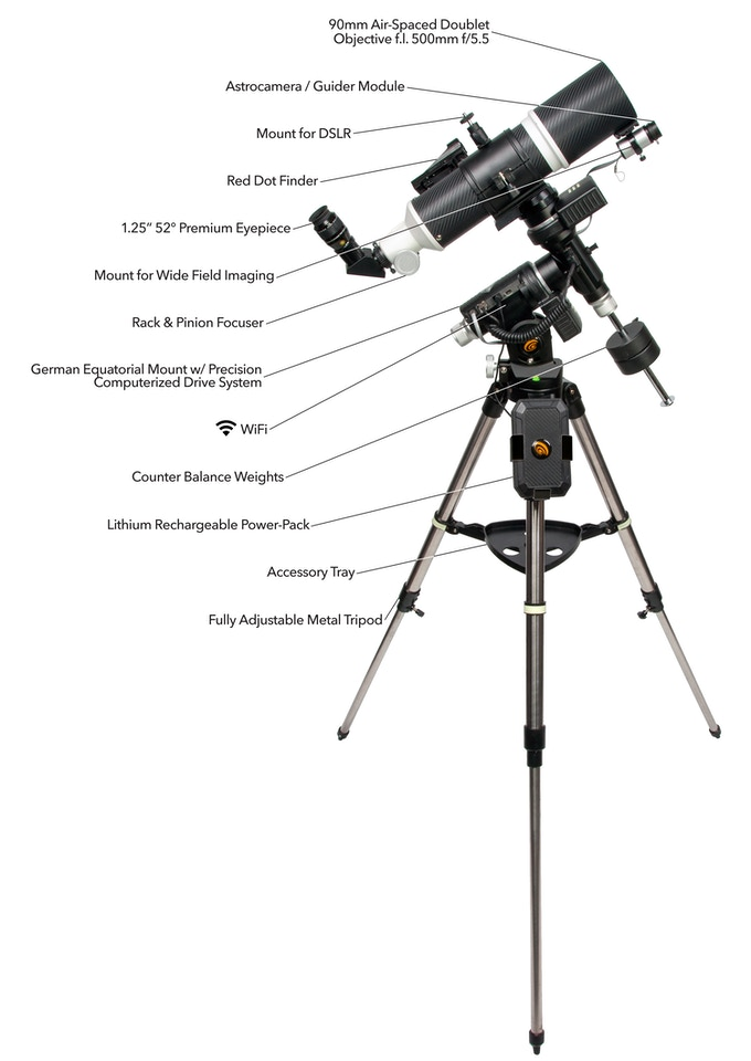 Features of the  iEXOS PMC-Eight 100™ 90 (IEQ-90)