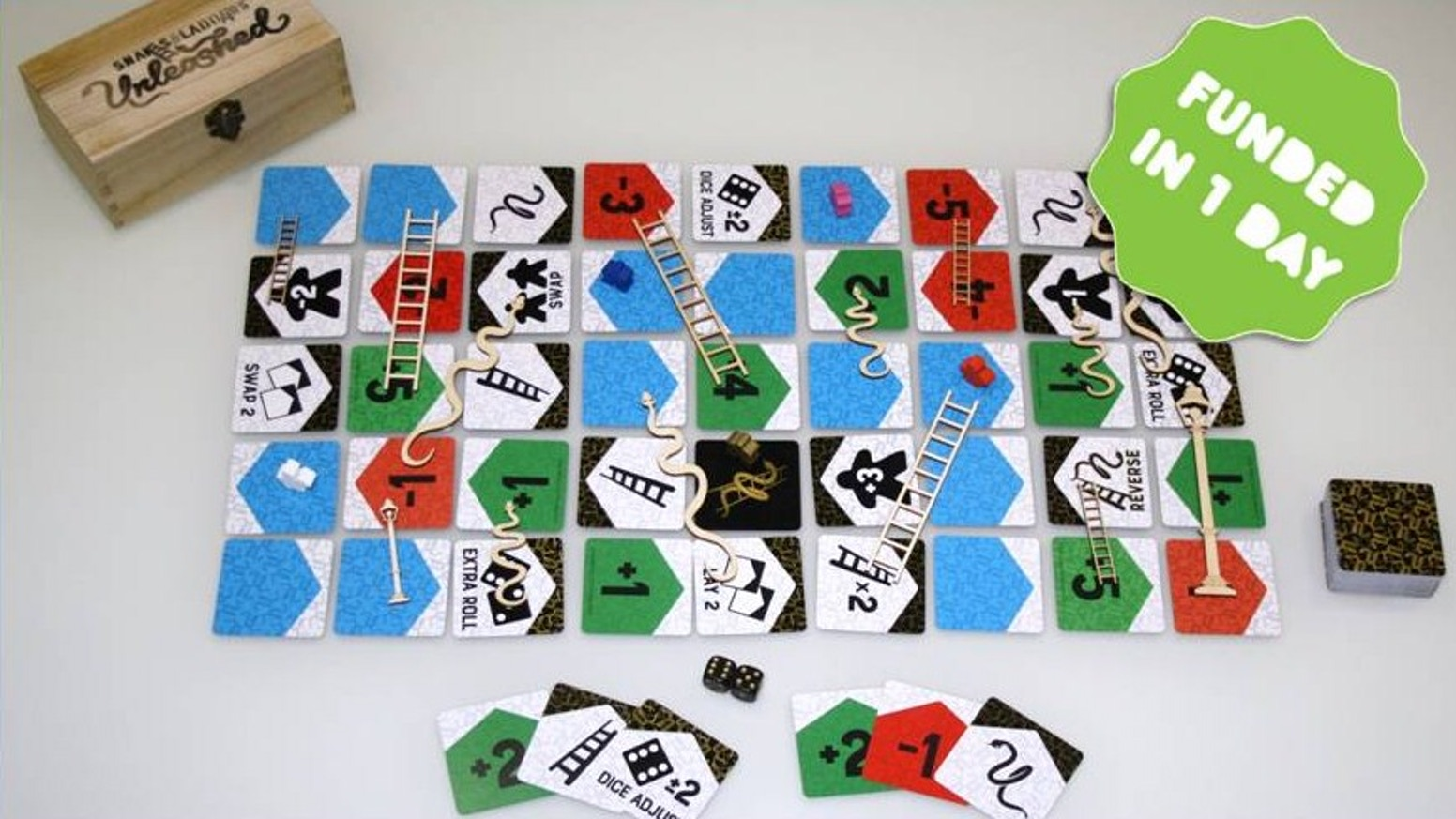 We're funded! Did you miss the campaign?         Don't worry, The Happy Puzzle Company have published a new         edition of the game. Click through to their product page
