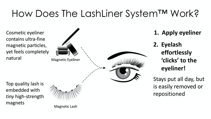 85e40870c86 The LashLiner System is a magnetic EYELINER and lash combination that is  super easy to apply, gives the lashes support and keeps them in place all  day and ...