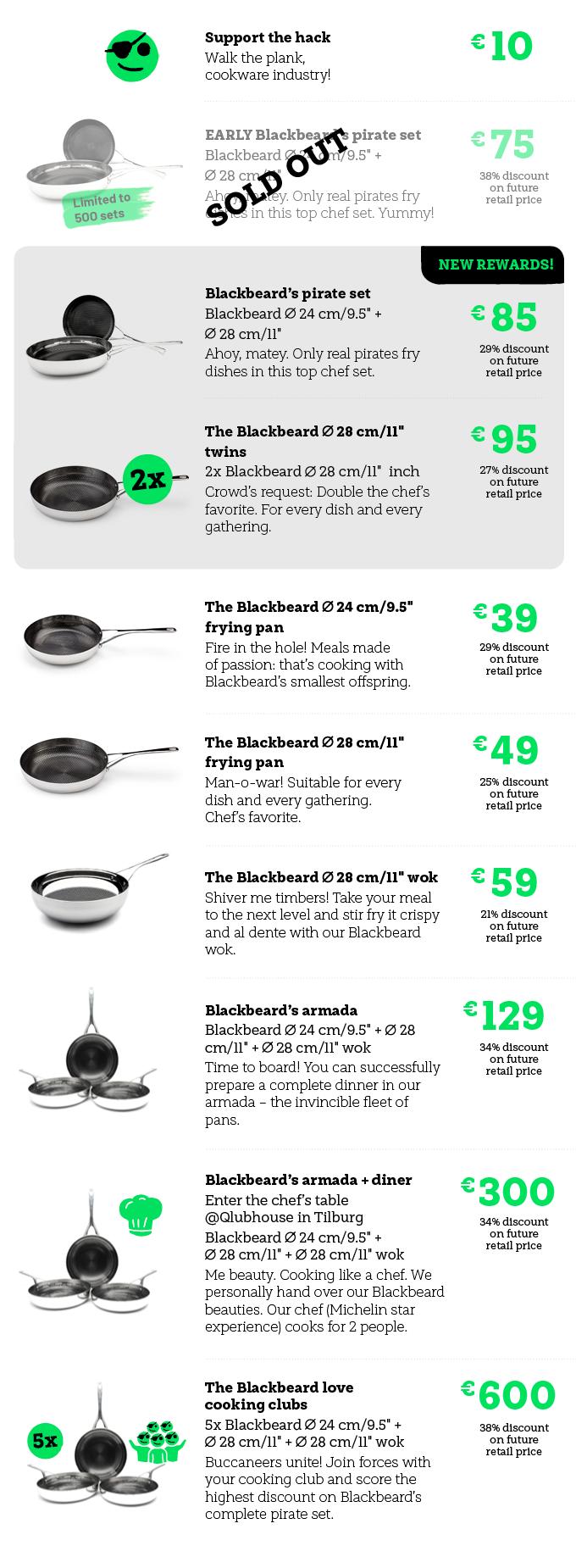 The Blackbeard: the essential nonstick nonscratch frying pan