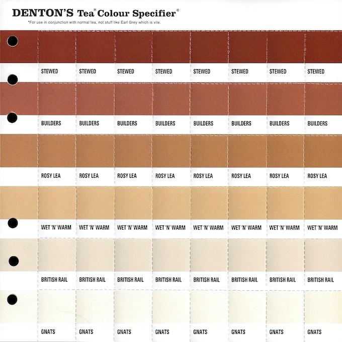 DENTON'S Tea Colour Specifier