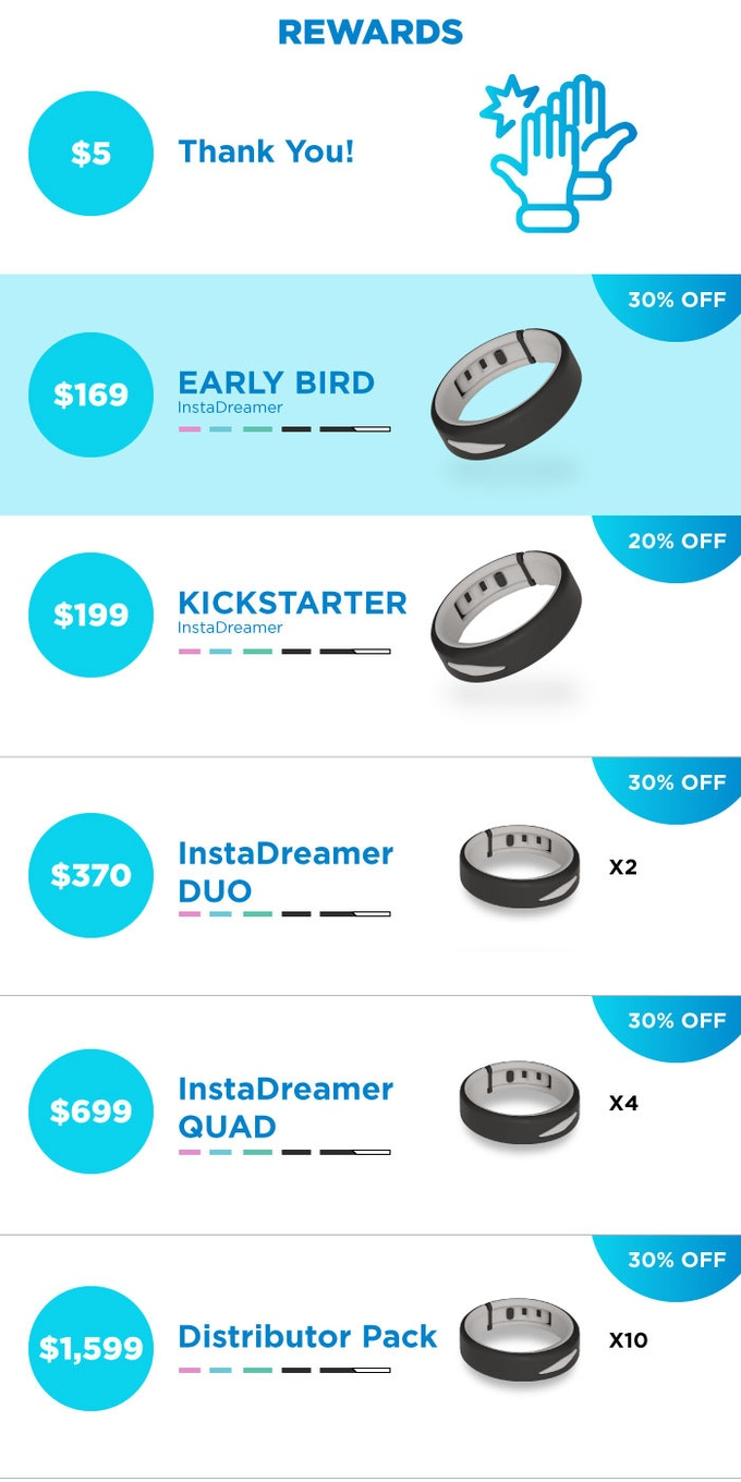 InstaDreamer: Take control of your dreams on BackerClub