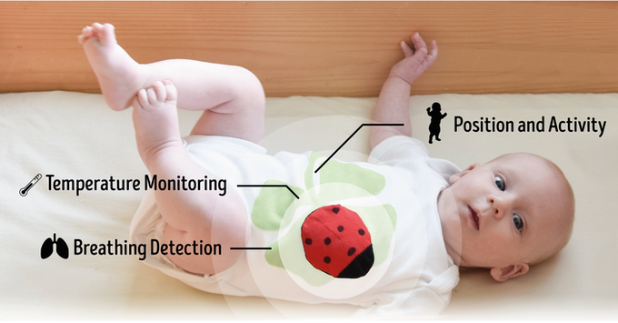 Mary The Next Generation Baby Phone And Vital Monitor By