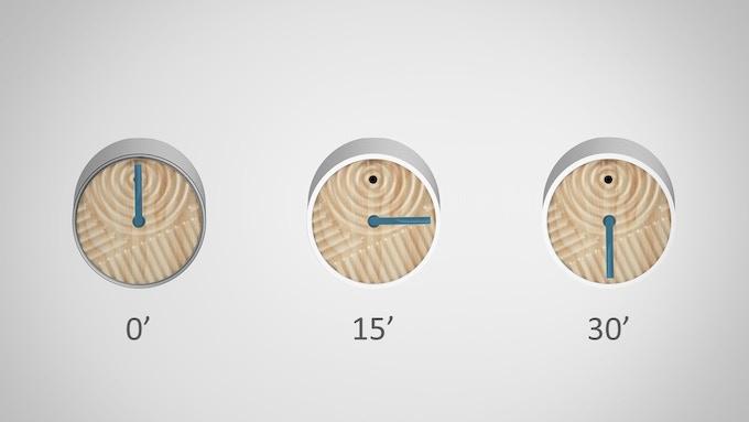 Same metrics as any clock
