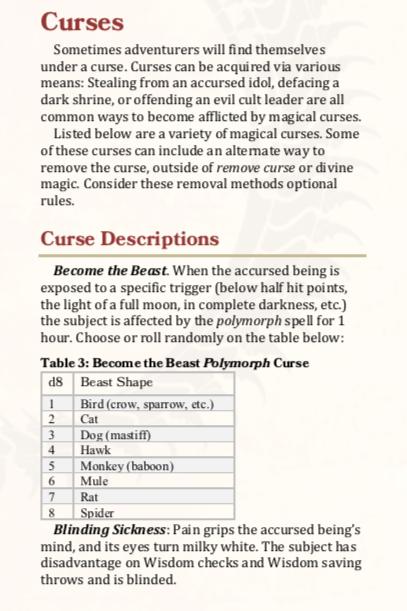 Sample Curse