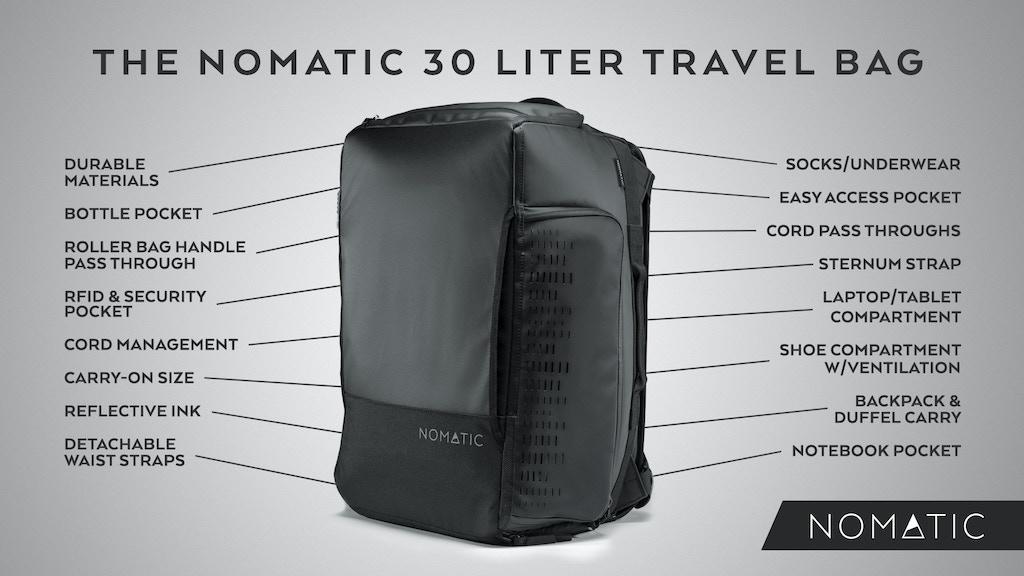 The NOMATIC 30L Travel Bag project video thumbnail