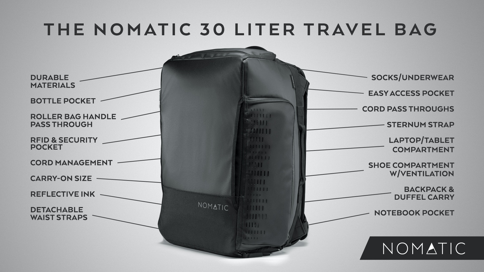 76d1afc2a52d The NOMATIC 30L Travel Bag by NOMATIC — Kickstarter