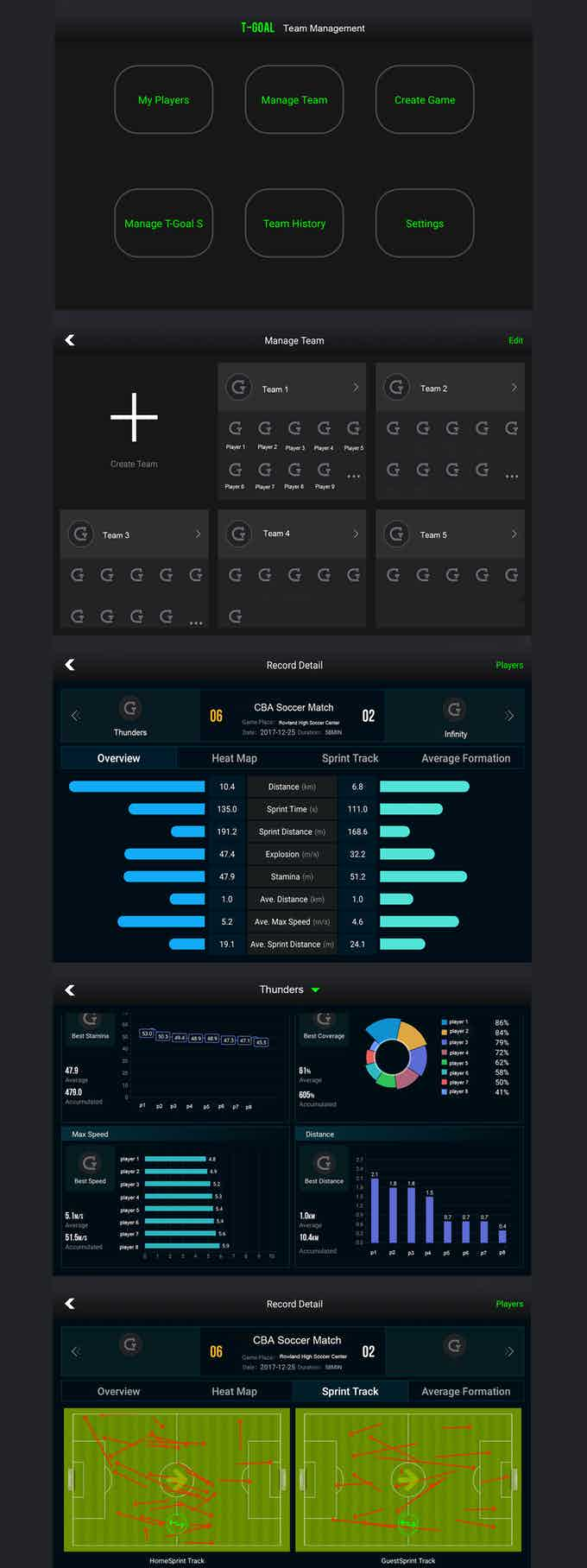 All of your coaching needs in one convenient dashboard