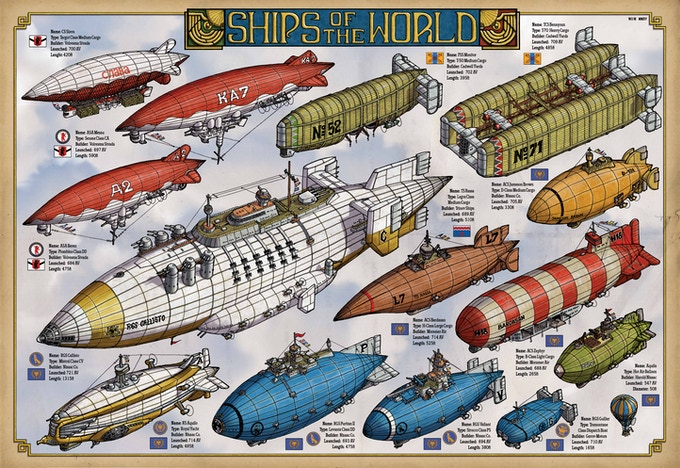 Ships of the World Poster. 19 x 13""