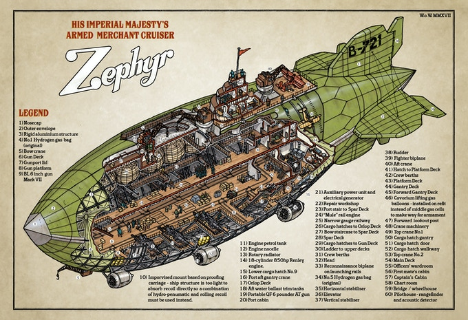 "Zephyr Cutaway Poster. 19 x 13"""