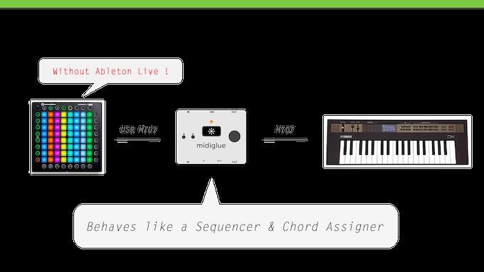 midiglue自体をシーケンサとしてプログラムする場合の使用例。