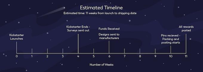 Project Estimated Timeline