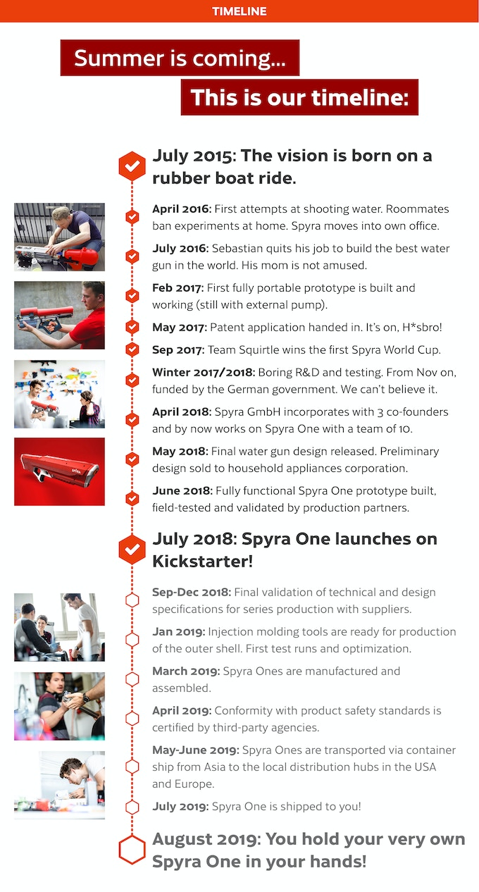Spyra One The Next Generation Of Water Guns By Kickstarter What Is A Printed Circuit Board Soldering Youtube 2016 Car Release Whatever Happens On Way We Will Keep You Informed Building Hardware Product Hard And May Face Unforeseen Events That Are Going To Delay Us