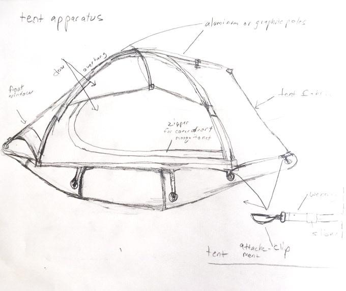 Latest tent design