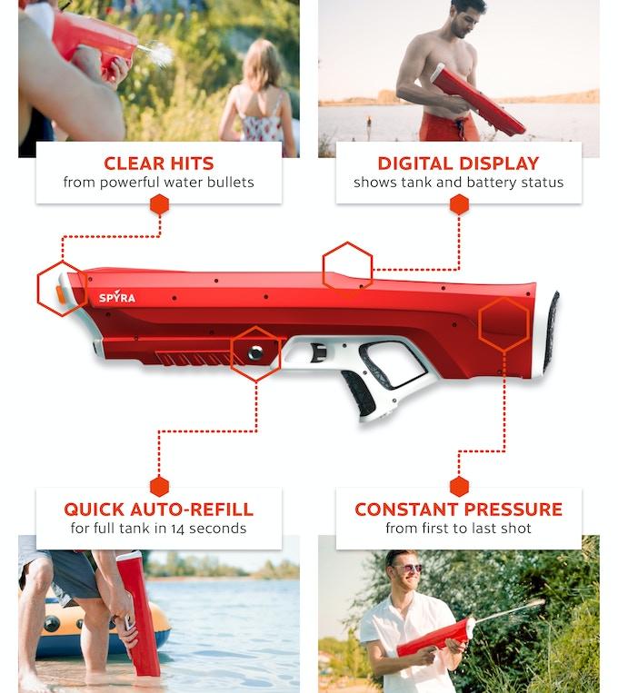 Spyra One: The next generation of water guns  by Spyra — Kickstarter