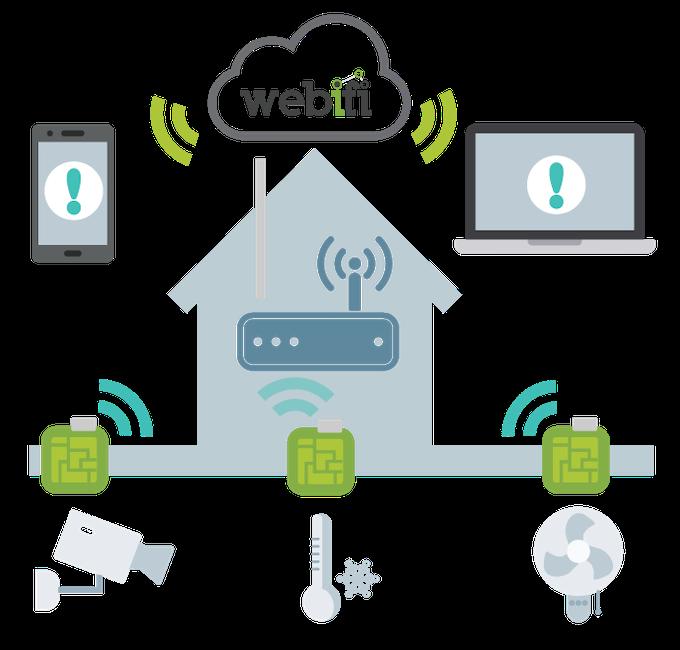 The Webifi eco-system